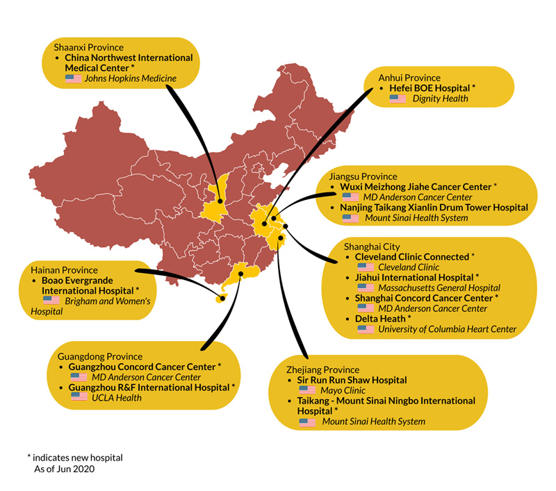Map that shows the locations of hospitals with U.S. partnerships in China as of June 2020.
